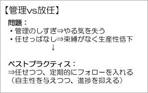 【管理vs放任】