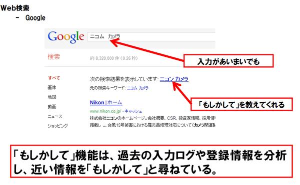 Googleの「もしかして」検索
