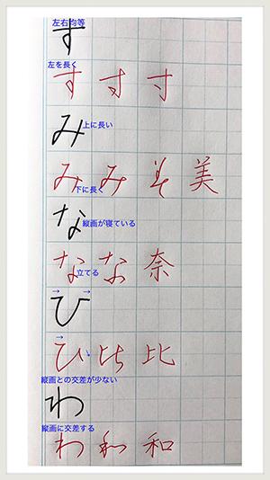 間違いやすい書き方、正しい書き方、書くときの注意点